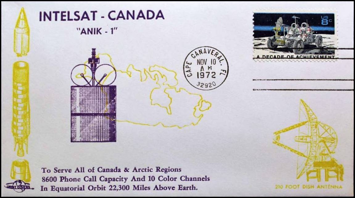 Anik/Telesat-series (and other Canadian communications