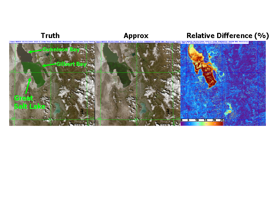 5 Examples Of True Color Left Simulated Center And Differences Between The Two Images Right In Terms Percent Reflectance Green
