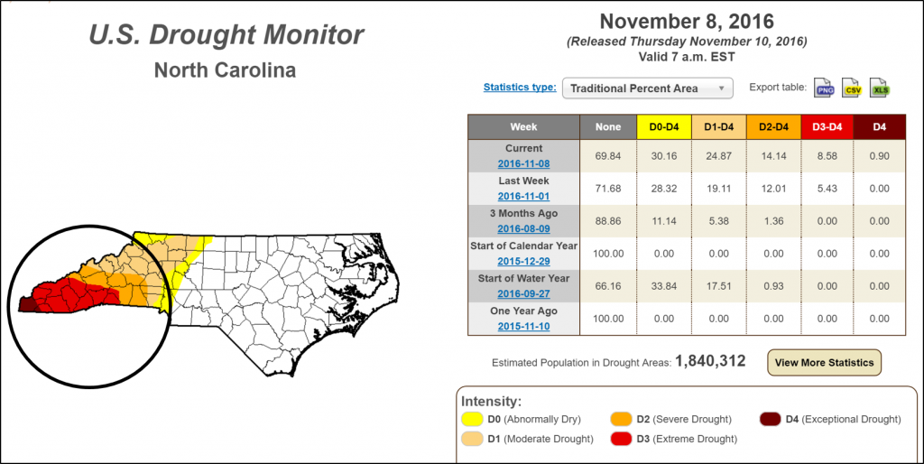 NC_Drought_Monitor_III