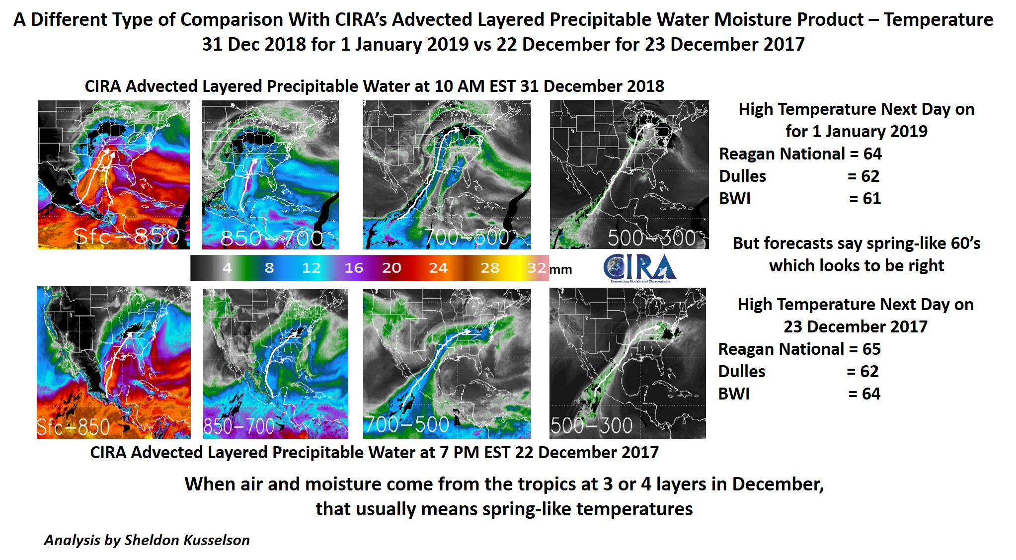 947d0ee57ae Advected Layer Precipitable Water (ALPW) comparison for events in ...